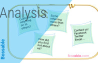 Analyse and Identify the Problem – Part 1