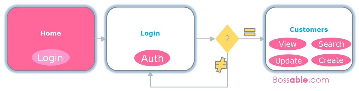 App1-part6-1